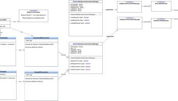 Sparkjava multipartform data fileupload java job mac handling dynamicunknown datasource in application malvernweather Image collections